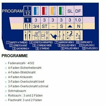 Elna Overlock 664 pro + 25€ Gutschein